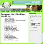 toxicfm_charts_23052004
